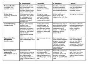 In Class Essay Rubric by Pbworks Rubrics