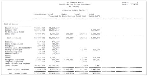 consolidated income statement template define and print consolidated financial reports