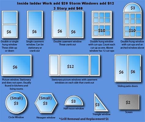 Picture Window Prices