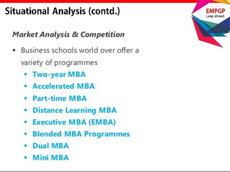 Cost Of Part Time Mba At by Marketing Iimb As A Global Mba Destination For