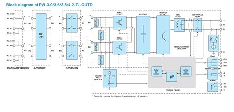 outback radian gs8048a wiring diagram primus wiring