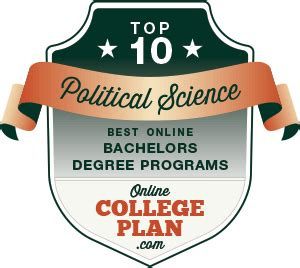Political Science Bachelors Mba by Harvard College Plan