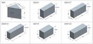 schluter 174 kerdi shower sb prefabricated substrates