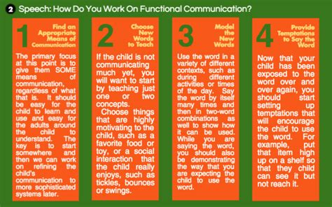 how do you a therapy how do you work on functional communication skills leap tx