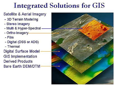 gis mapping companies gis mapping geospatial technology satellite imaging corp