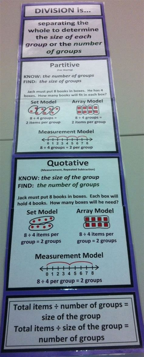 printable division poster division is posters free posters for multiplication