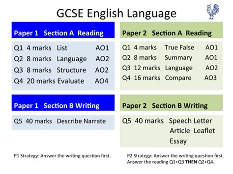 studio aqa gcse 2017 vocab grammar test with aqa gcse english language revision postcards by vicky smith68 teaching resources tes