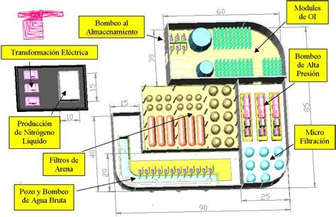 layout pabrik garment desalination wikipedia