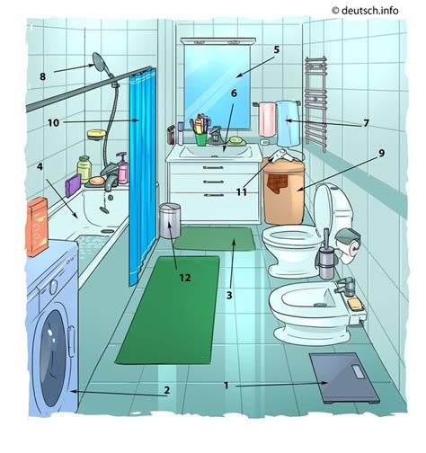 wohnzimmer 4 x 6 das badezimmer daf bilder german language