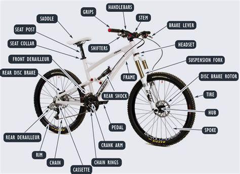 road bike diagram mountain bike parts diagram diagram mtb and bicycling