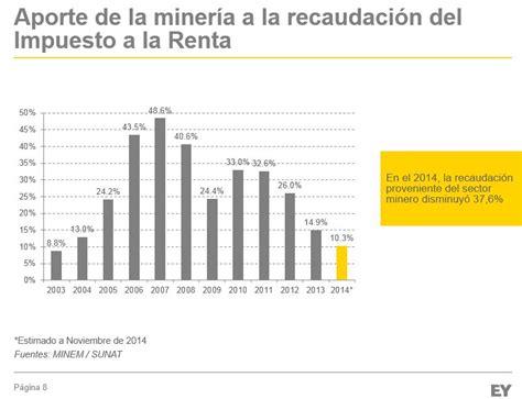 ley del impuesto a la renta peru 2016 inversiones mineras superar 237 an los us 8 600 millones en