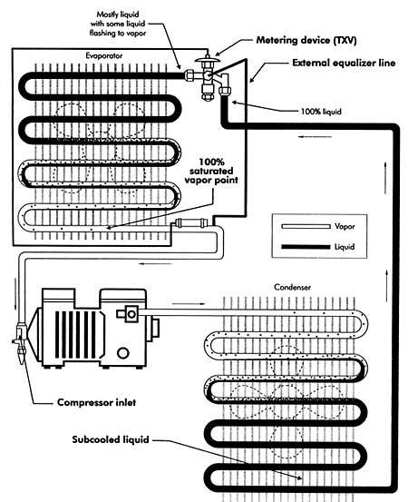 txv diagram txv diagram periodic diagrams science