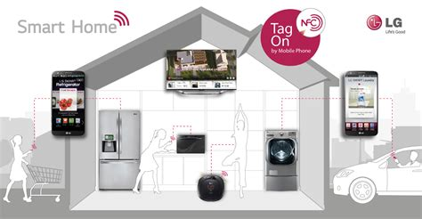 smart items for home lg to showcase ultimate smart home at ifa 2013 lg newsroom