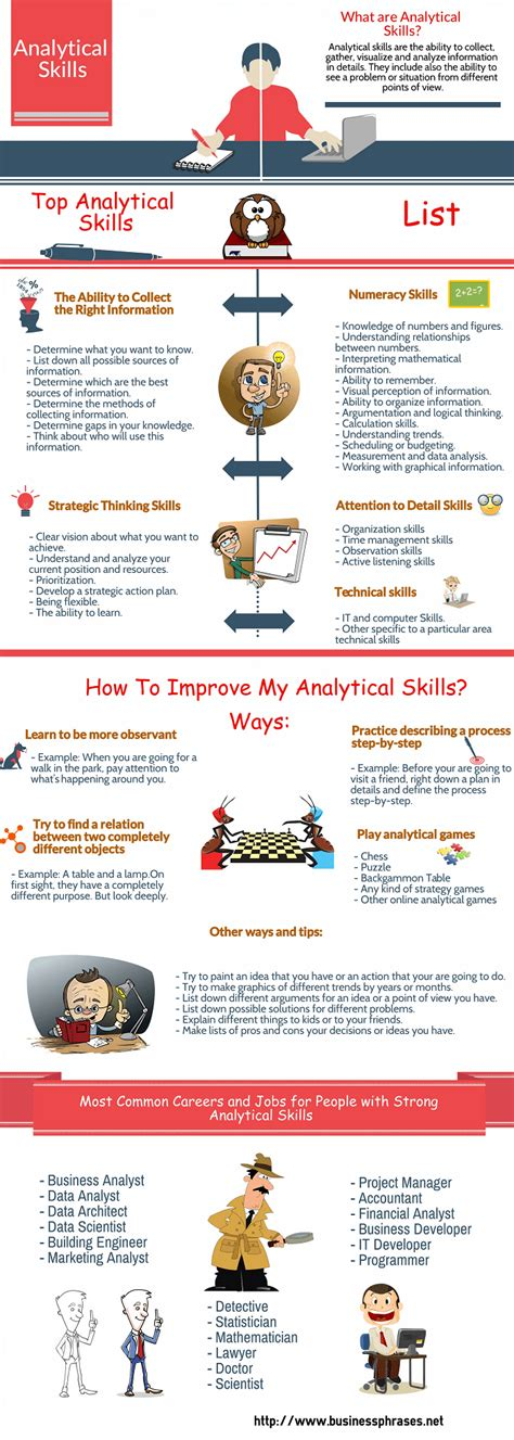 Analytical Abilities Analytical Skills Exles How To Improve Them Guide