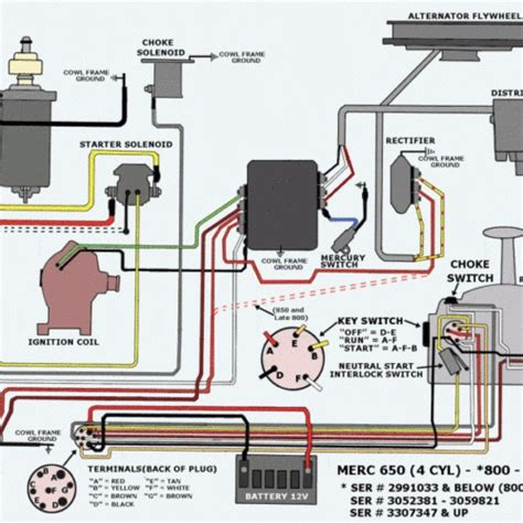 pbt gf30 wiring diagram 23 wiring diagram images