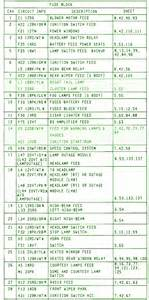 1993 chrysler lebaron convert fuse box diagram circuit wiring diagrams