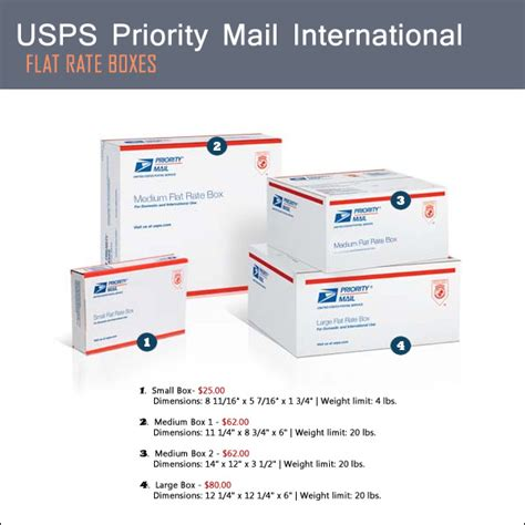 Post Office Box Rates by Us Post Office Box Sizes Us Free Engine Image For User