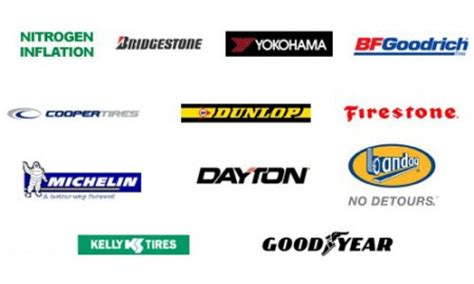 best tire company tire companies what sets them apart wheels guide