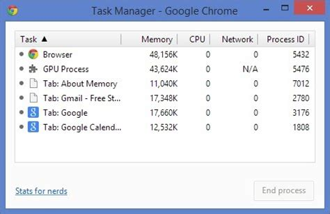 chrome memory usage memory usage backgrounder the chromium projects