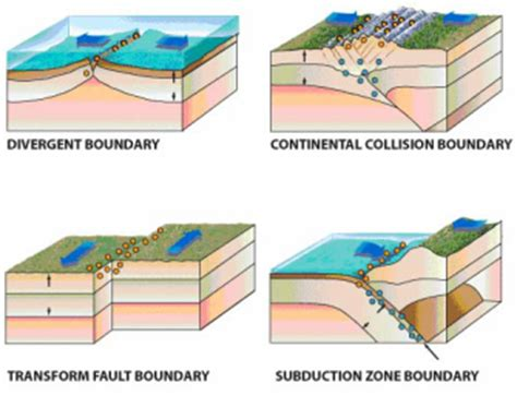 earthquake move cause effects of earthquakes earthquakes in new zealand