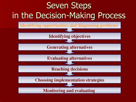 the seven decisions 7 step decision making process pokemon go search for tips tricks cheats search at search com