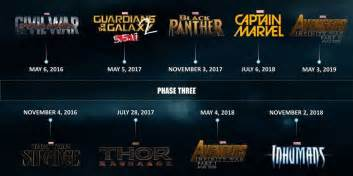 Marvel Schedule Ant And The Wasp Announced For 2018 Marvel Sets 2020
