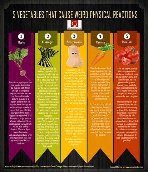 5 vegetables in 5 veggies with strange physical reactions infographics