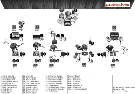 band tech rider template how to make the tech rider for your band rahul