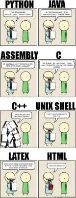 Funny Programming Memes - if programming languages were essays comic churchmag