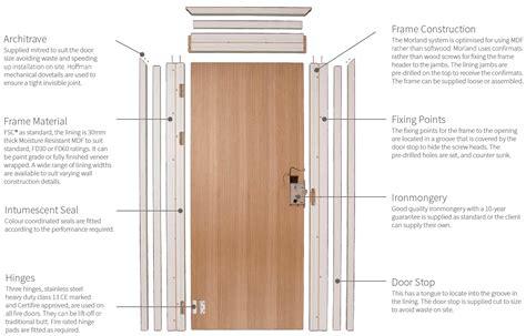 window repair material wooden frame doors morland door frames architraves
