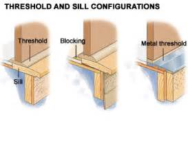 How To Replace A Threshold On An Exterior Door Image Gallery Exterior Threshold