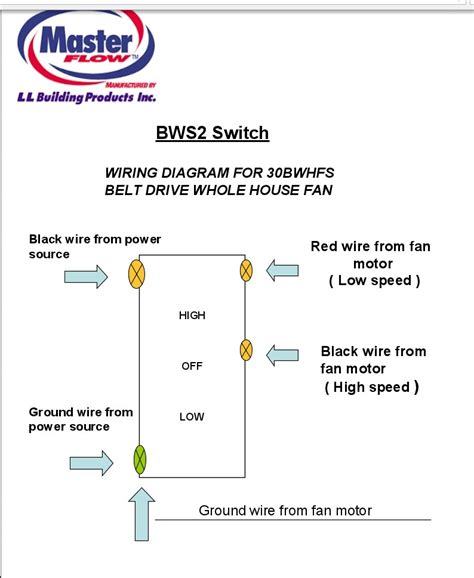 wiring a whole house fan masterflow house fan bws2 switch wiring diagram for 30bwhfs belt drive whole house fan