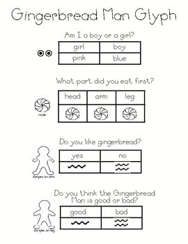 gingerbread man glyph printable gingerbread man glyph and graph with follow up sheets and