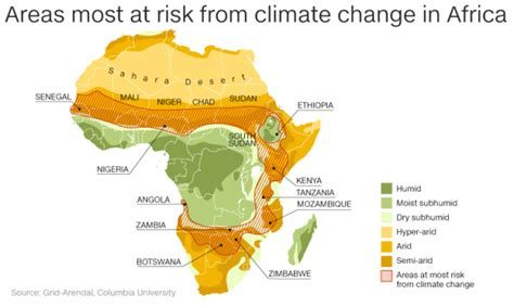 sections of africa rendered uninhabitable by heat it s not just sudan