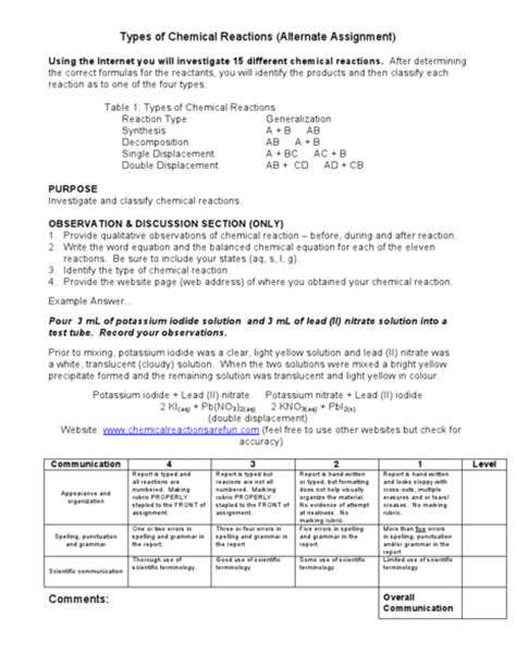 10th grade chemistry worksheets worksheets ratchasima