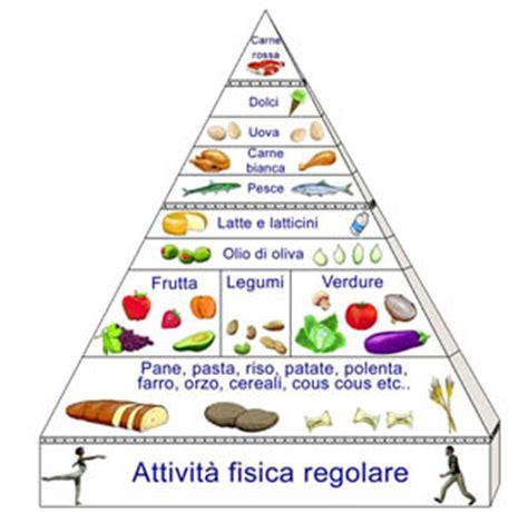 alimentazione anti tumore rapporto tra cancro e cibi ed alimenti dieta anti tumore