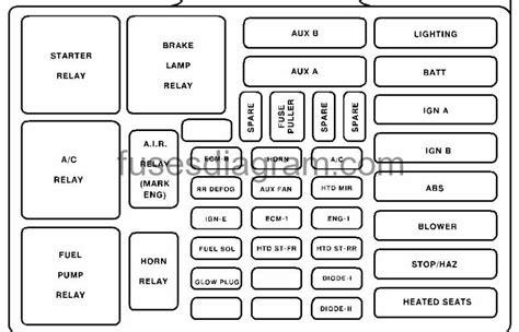 fascinating 92 gmc suburban radio wiring diagram images best image wire kinkajo us air conditioning wiring diagram 1994 chevy suburban wiring diagram for free