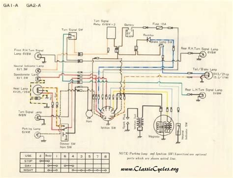 1974 kawasaki f7 wiring diagrams new wiring diagram 2018