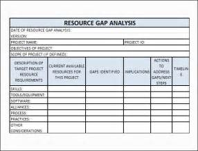 fit gap analysis template xls gap analysis template 16 free documents in pdf