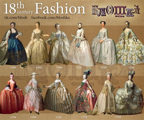 fashion a history from the 18th to the 20th century taschen books a brief history of the xviii century fashion for the blog bloshka 古典衣物 history