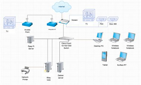 home server network design 100 home server network design intek u2013 network