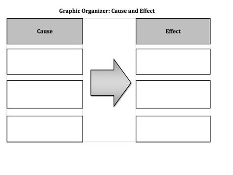 printable graphic organizer cause and effect search results for sequencing graphic organizers