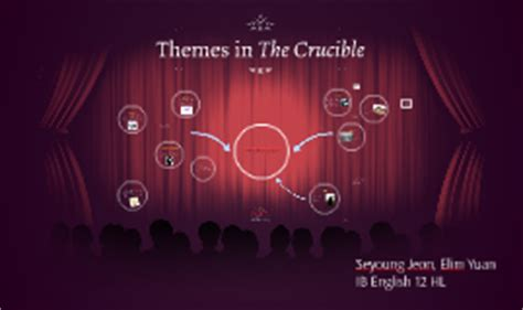 themes crucible seyoung j on prezi