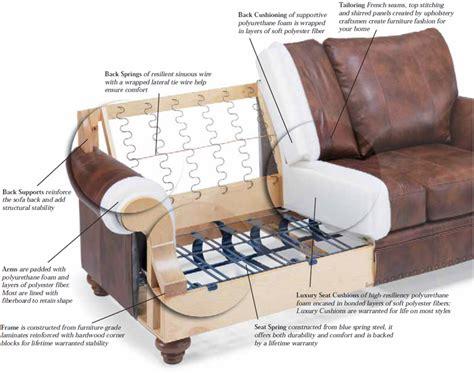 sofa construction quality shop flexsteel leather furniture savvyhomestore