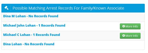 Does Criminal Record Include Arrests How To Read Your Instant Checkmate Report