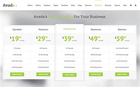 avada theme lightbox 10 wordpress plugins you don t need if you are using avada
