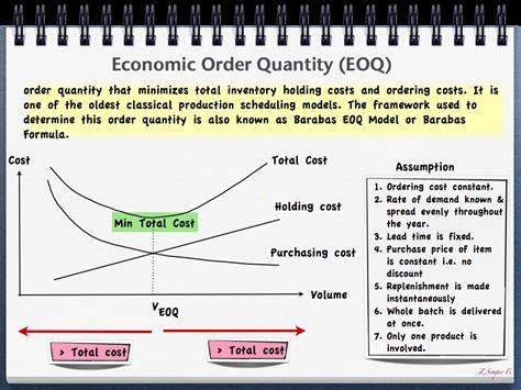 economic order quantity diagram economic order quantity my notes