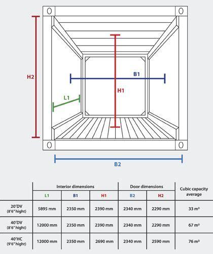 Wohnraum Einrichten 2824 by Die Besten 25 Container H 228 User Ideen Auf