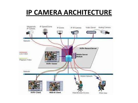 17 network cabling design software file datacenter