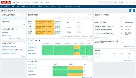 tutorial zabbix 2 0 file zabbix 3 0 0 dashboard jp png wikimedia commons